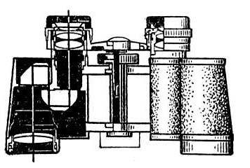 Призменный бинокль с оборачивающей системой призм Малофеева — Порро